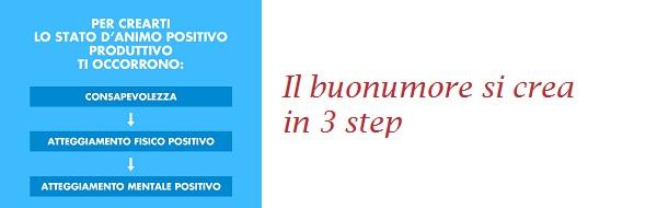 Il buonumore si crea in 3 step