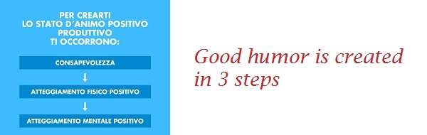 Good humor is created in 3 steps